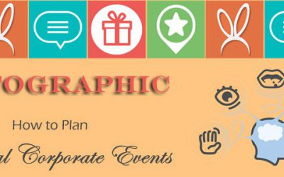 Infographic: how to plan an Original Corporate Event