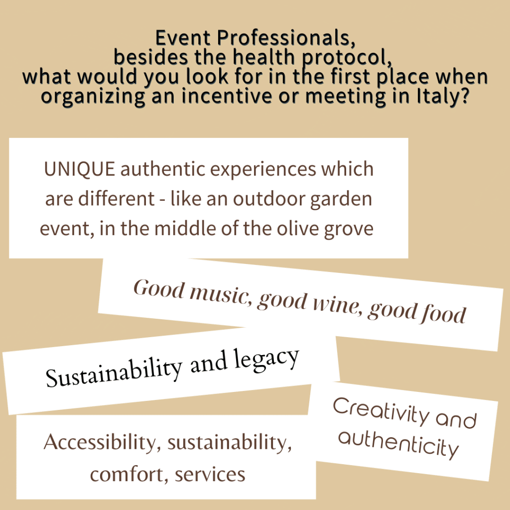 top Meetings Events destination Italy
