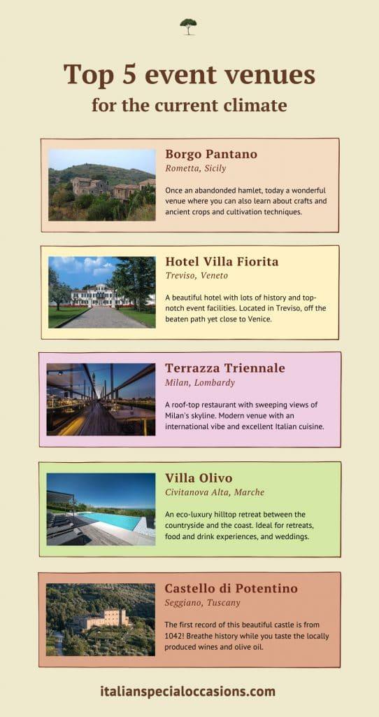 infographic italian event venues